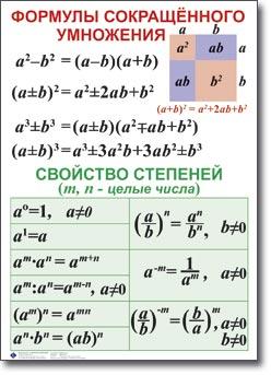 для Козерога формулы алгебра 7 класс должны